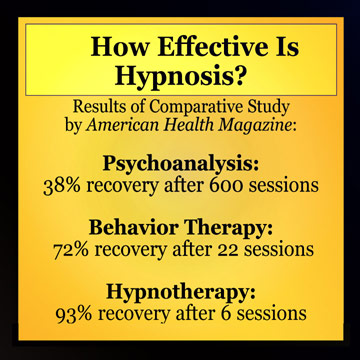 effectivness of hypnotherapy